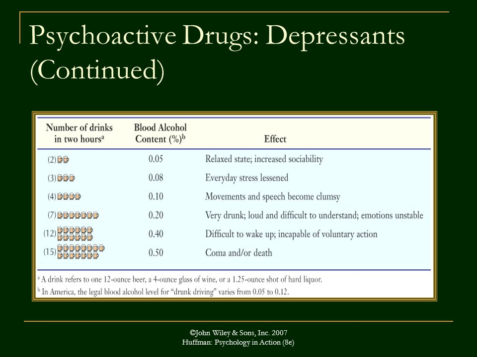 ©John Wiley & Sons, Inc. 2007 Huffman: Psychology in Action (8e) Psychoactive Drugs: Depressants (Continued)