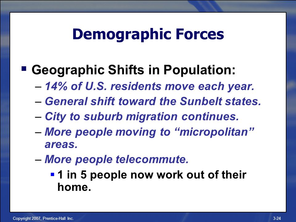 Copyright 2007, Prentice-Hall Inc.3-24  Geographic Shifts in Population: –14% of U.S.