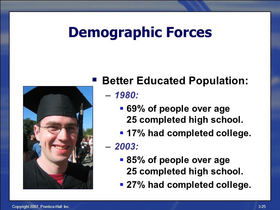 Copyright 2007, Prentice-Hall Inc.3-25 Demographic Forces  Better Educated Population: –1980:  69% of people over age 25 completed high school.