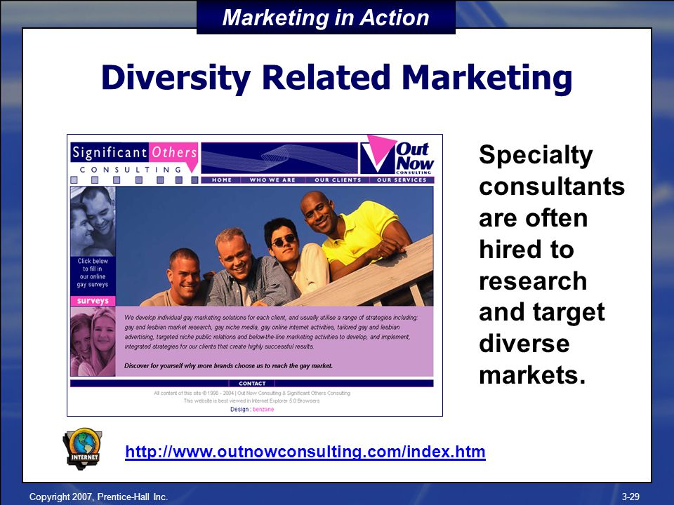 Copyright 2007, Prentice-Hall Inc.3-29 Diversity Related Marketing Specialty consultants are often hired to research and target diverse markets.