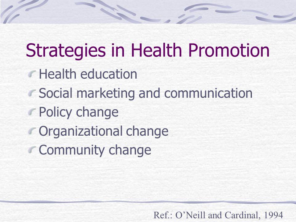 The Determinants of Health [1][1] Public Health Agency of Canada identifies 12 determinants of health: 1.