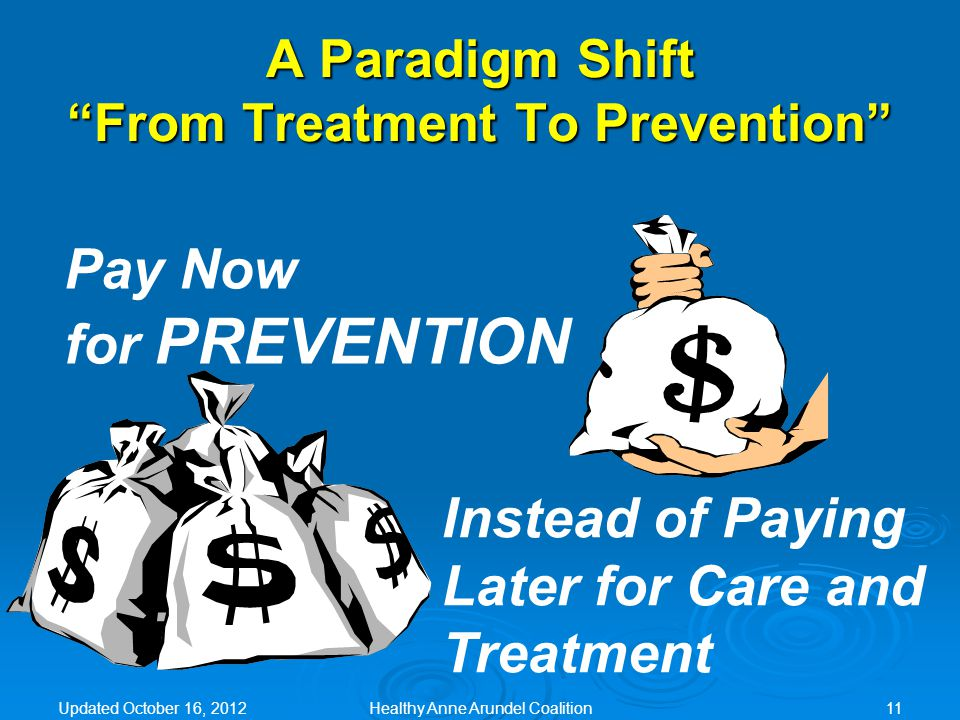 Pay Now for PREVENTION Instead of Paying Later for Care and Treatment A Paradigm Shift From Treatment To Prevention Updated October 16, 2012Healthy Anne Arundel Coalition11