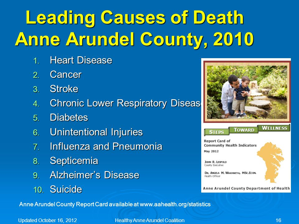 Leading Causes of Death Anne Arundel County, 2010 1.