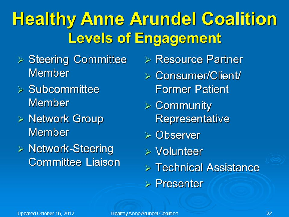 Healthy Anne Arundel Coalition Levels of Engagement  Steering Committee Member  Subcommittee Member  Network Group Member  Network-Steering Committee Liaison  Resource Partner  Consumer/Client/ Former Patient  Community Representative  Observer  Volunteer  Technical Assistance  Presenter Updated October 16, 2012Healthy Anne Arundel Coalition22