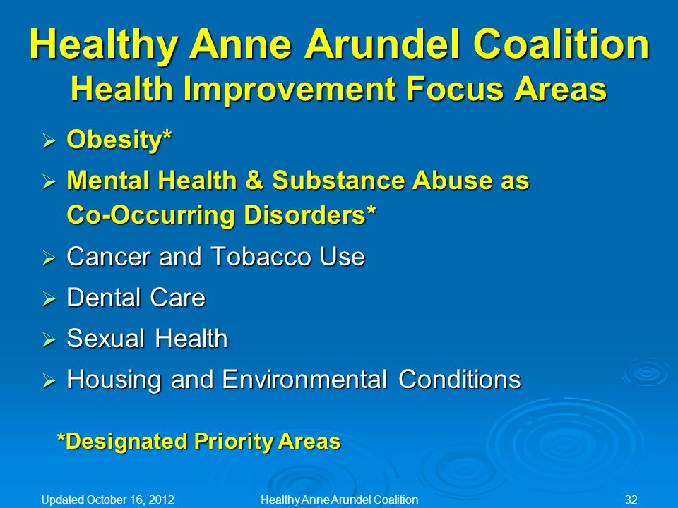Healthy Anne Arundel Coalition Health Improvement Focus Areas  Obesity*  Mental Health & Substance Abuse as Co-Occurring Disorders*  Cancer and Tob