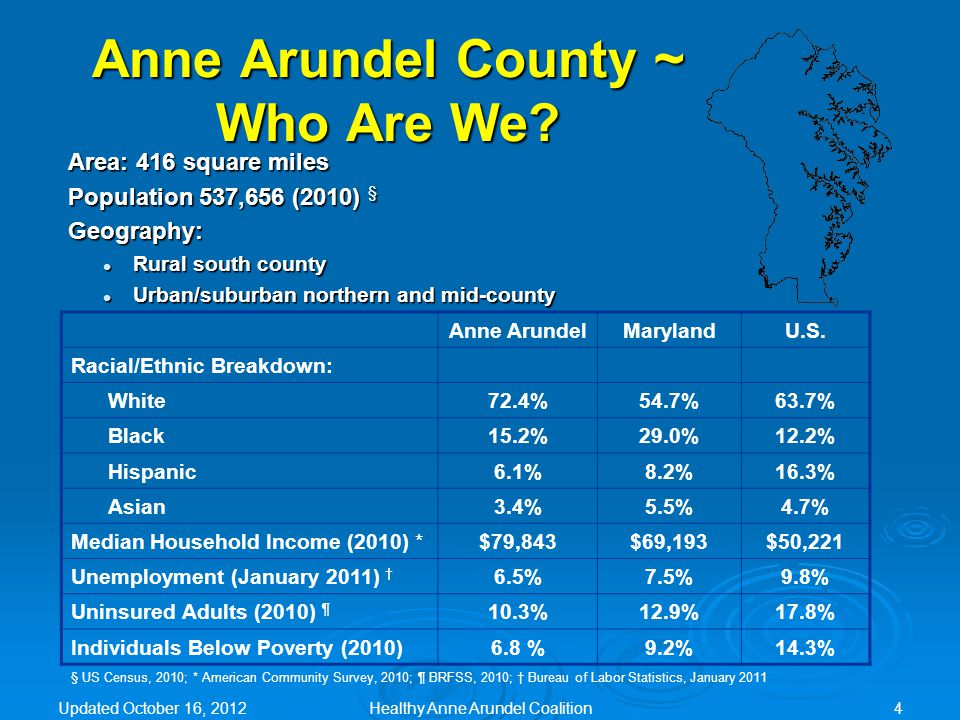 Anne Arundel County ~ Who Are We? Area: 416 square miles Population 537,656 (2010) § Geography: Rural south county Rural south county Urban/suburban n