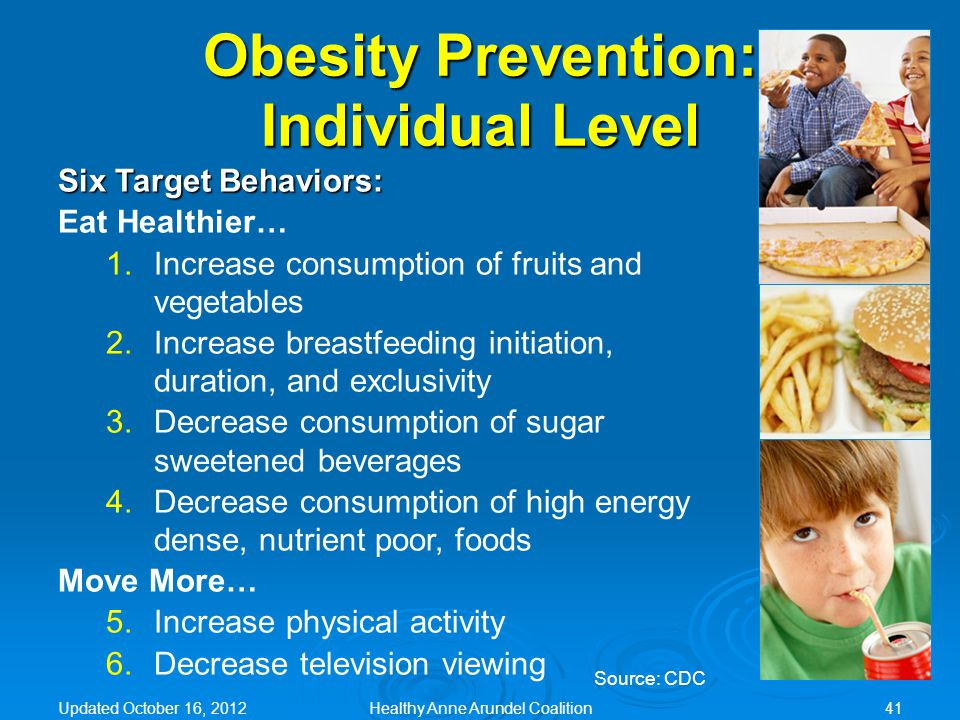 Six Target Behaviors: Eat Healthier… 1. 1.Increase consumption of fruits and vegetables 2.