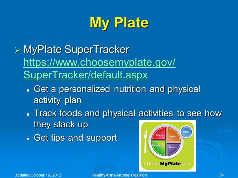  MyPlate SuperTracker  MyPlate SuperTracker https://www.choosemyplate.gov/ SuperTracker/default.aspx https://www.choosemyplate.gov/ SuperTracker/def