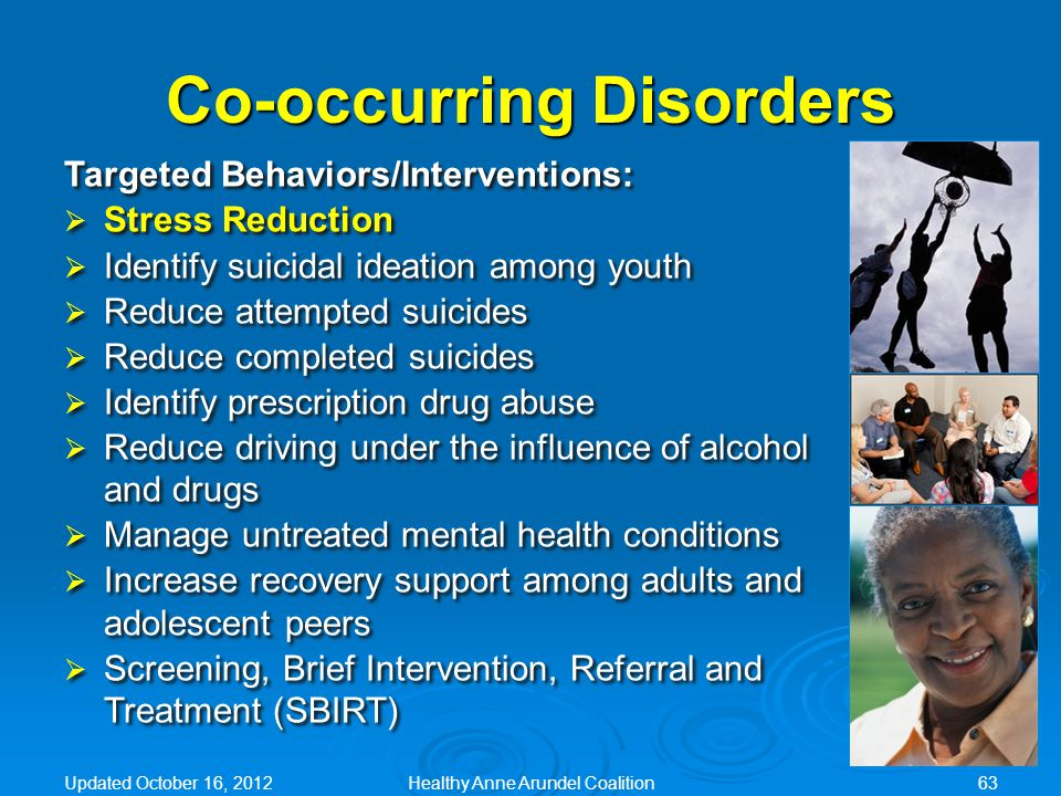 Targeted Behaviors/Interventions:   Stress Reduction   Identify suicidal ideation among youth   Reduce attempted suicides   Reduce completed s