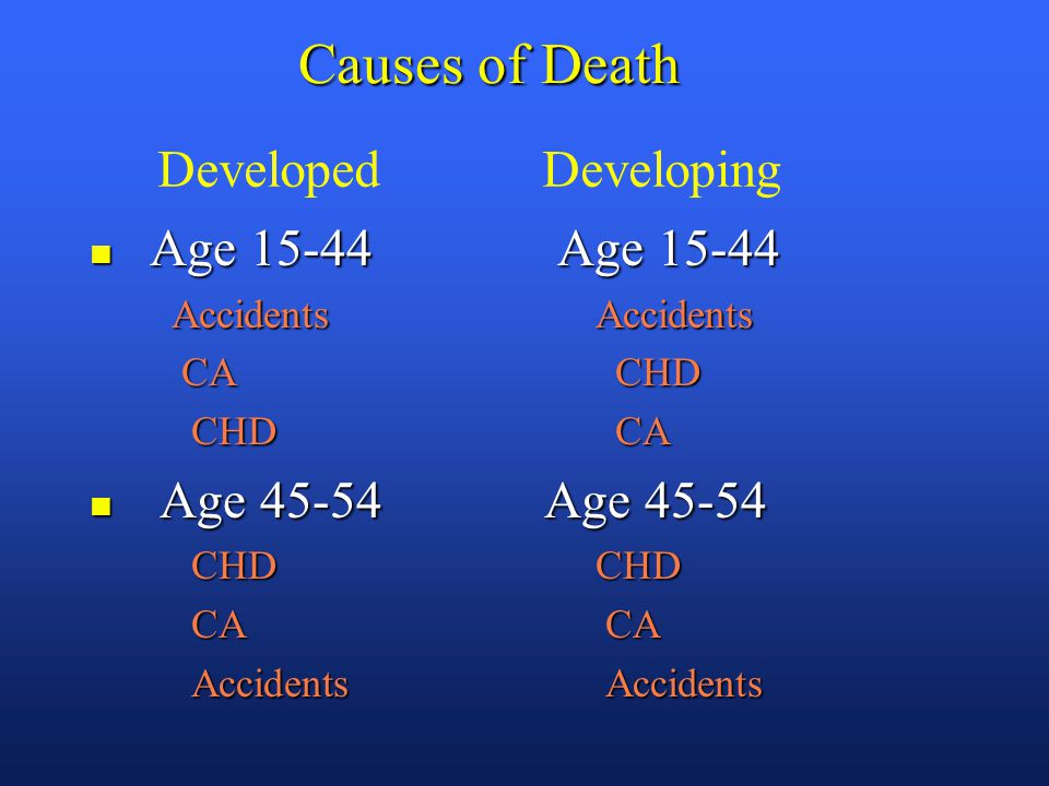 Causes of Death n Age 15-44 Accidents Accidents CA CA CHD CHD n Age 45-54 CHD CHD CA CA Accidents Accidents Age 15-44 Accidents CHD CA Age 45-54 CHD CA Accidents DevelopedDeveloping