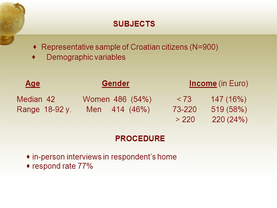 SUBJECTS  Representative sample of Croatian citizens (N=900)  Demographic variables Age Gender Income (in Euro) Median 42 Women 486 (54%) < 73 147 (16%) Range 18-92 y.