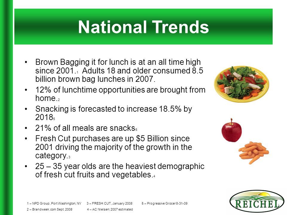 Consumer Needs/Categories Today's American consumer is looking for snack foods with 5 characteristics: –Taste fresh and good –Healthy/Nutritious –Convenient/Portable –Appeals to entire family –Priced right Dippin' Stix are uniquely suited to meet all these needs.