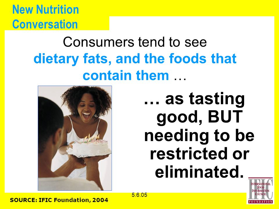 5.6.05 New Nutrition Conversation Consumers tend to see dietary fats, and the foods that contain them … … as tasting good, BUT needing to be restricted or eliminated.