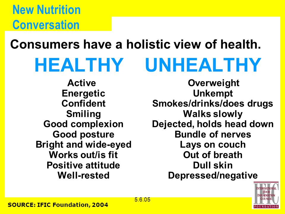 5.6.05 New Nutrition Conversation Consumers have a holistic view of health.
