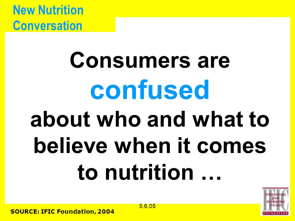5.6.05 New Nutrition Conversation Consumers are confused about who and what to believe when it comes to nutrition … SOURCE: IFIC Foundation, 2004