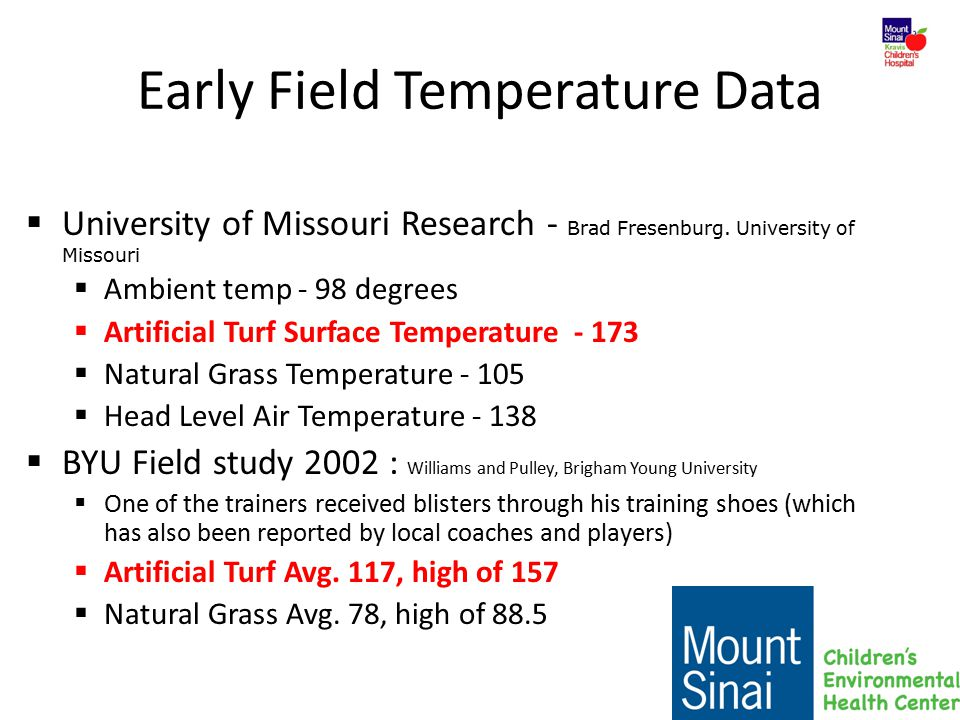 Early Field Temperature Data  University of Missouri Research - Brad Fresenburg. University of Missouri  Ambient temp - 98 degrees  Artificial Turf