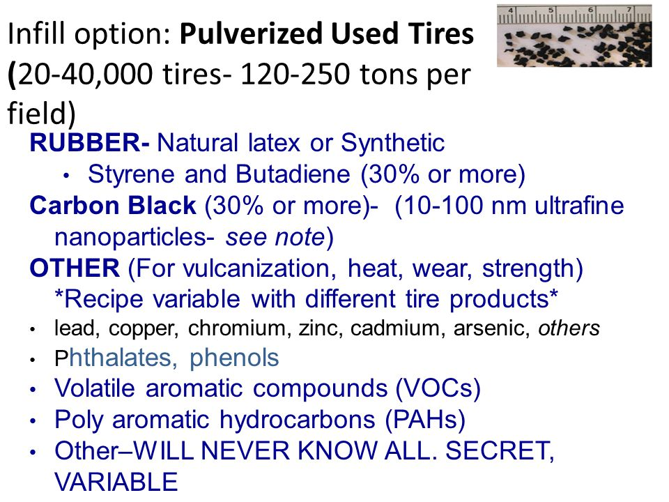 Infill option: Pulverized Used Tires (20-40,000 tires- 120-250 tons per field) RUBBER- Natural latex or Synthetic Styrene and Butadiene (30% or more)