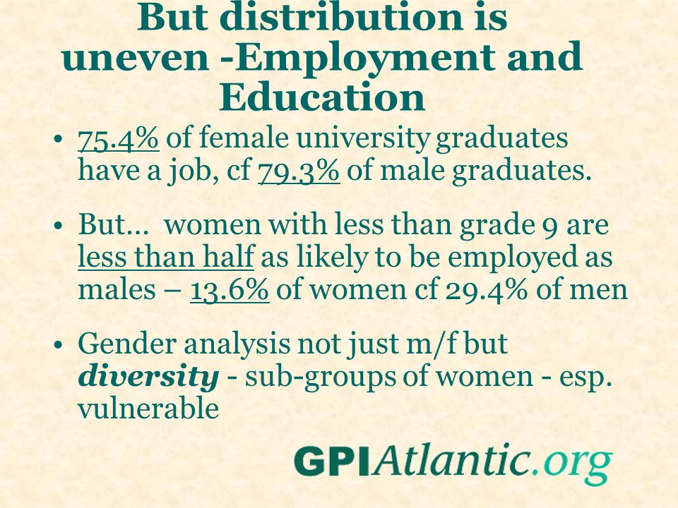 But distribution is uneven -Employment and Education 75.4% of female university graduates have a job, cf 79.3% of male graduates.