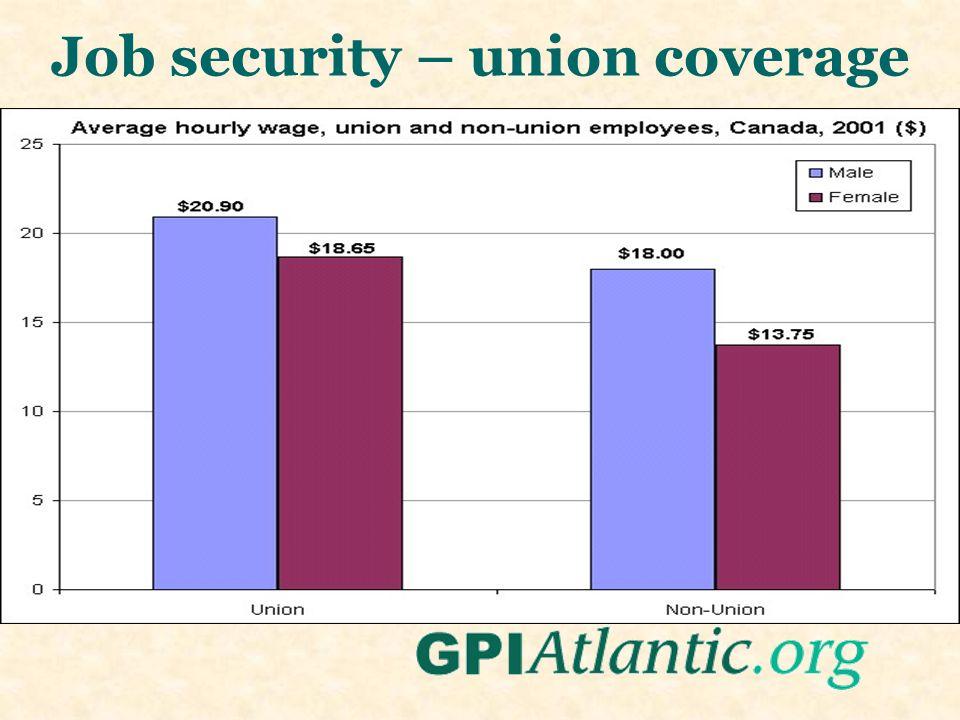 Job security – union coverage