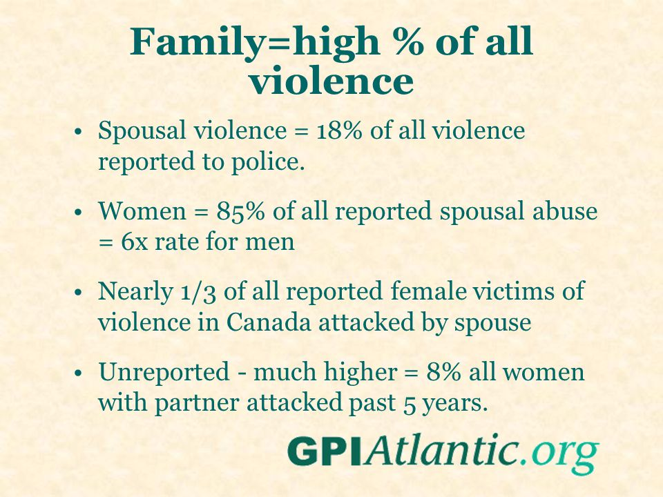 Family=high % of all violence Spousal violence = 18% of all violence reported to police.