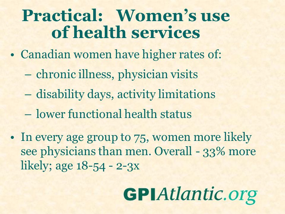Practical: Women's use of health services Canadian women have higher rates of: – chronic illness, physician visits – disability days, activity limitat