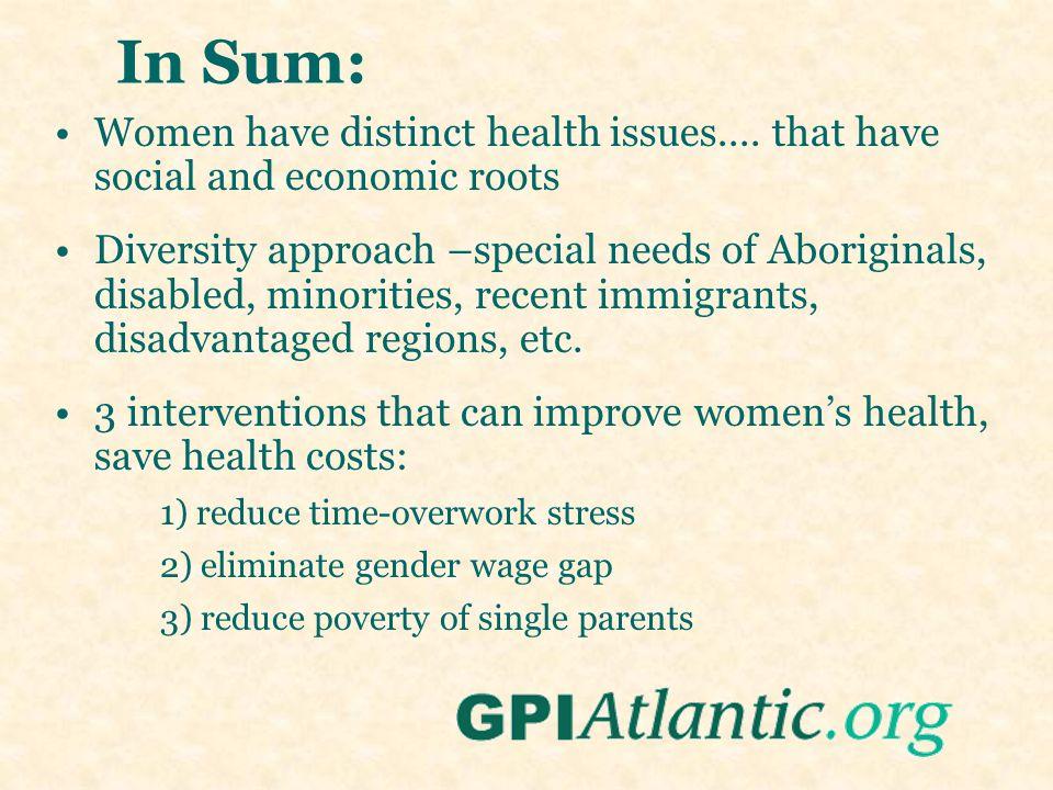 In Sum: Women have distinct health issues....