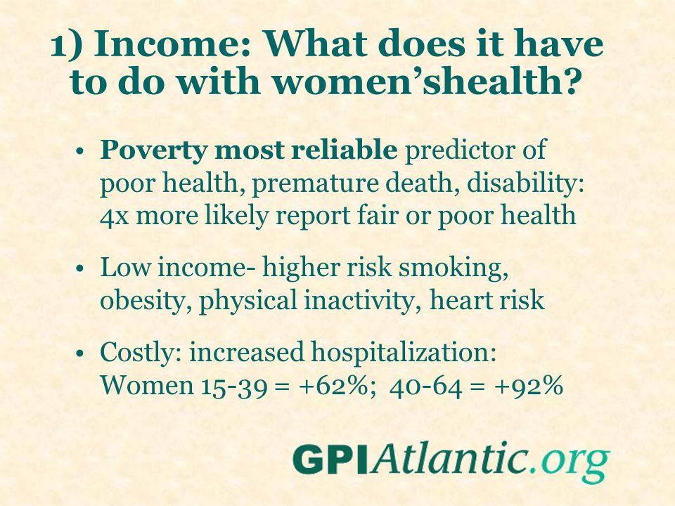 1) Income: What does it have to do with women'shealth.