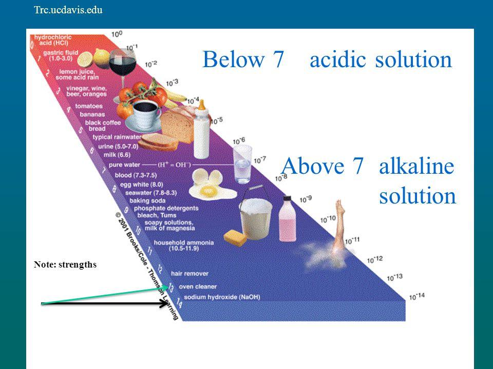 Trc.ucdavis.edu Below 7 acidic solution Above 7 alkaline solution Note: strengths