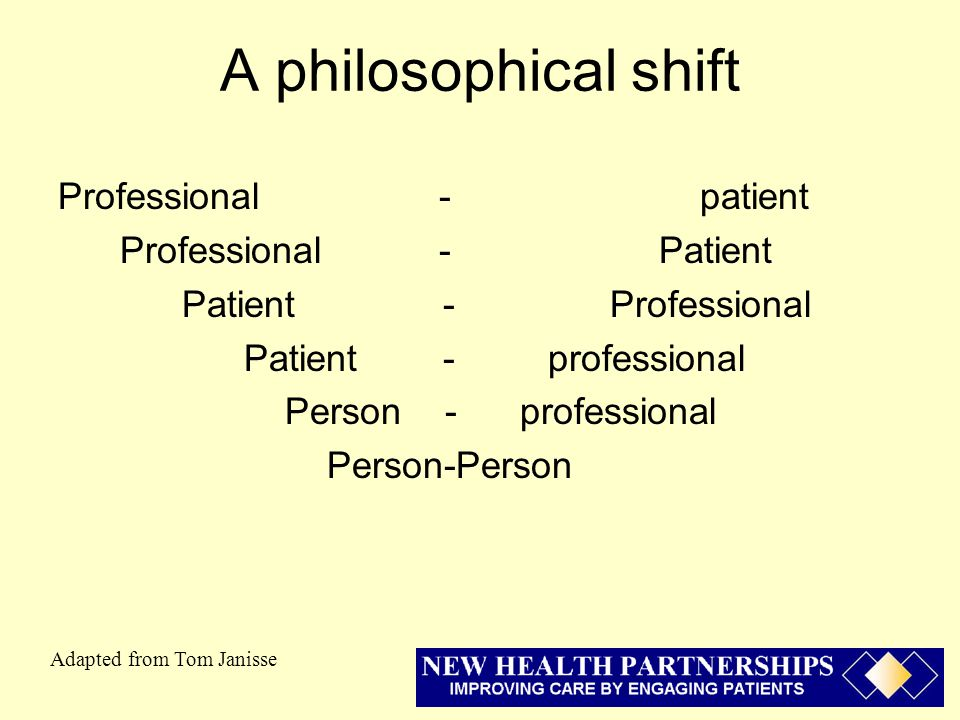 A philosophical shift Professional - patient Professional - Patient Patient - Professional Patient - professional Person - professional Person-Person Adapted from Tom Janisse