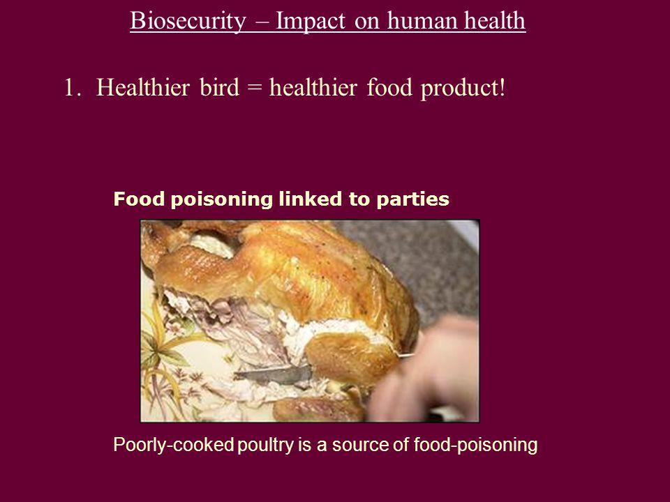 Biosecurity – Impact on human health 1.Healthier bird = healthier food product.
