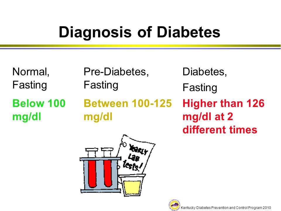 Kentucky Diabetes Prevention and Control Program 2010 Diagnosis of Diabetes Normal, Fasting Pre-Diabetes, Fasting Diabetes, Fasting Below 100 mg/dl Be
