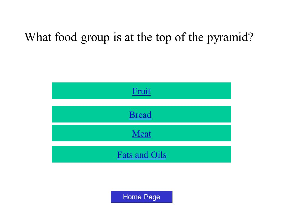 What is the name of the chart that shows us what we should eat? Home Page Food Guide Pyramid Eating right guide Food thing Food groups chart