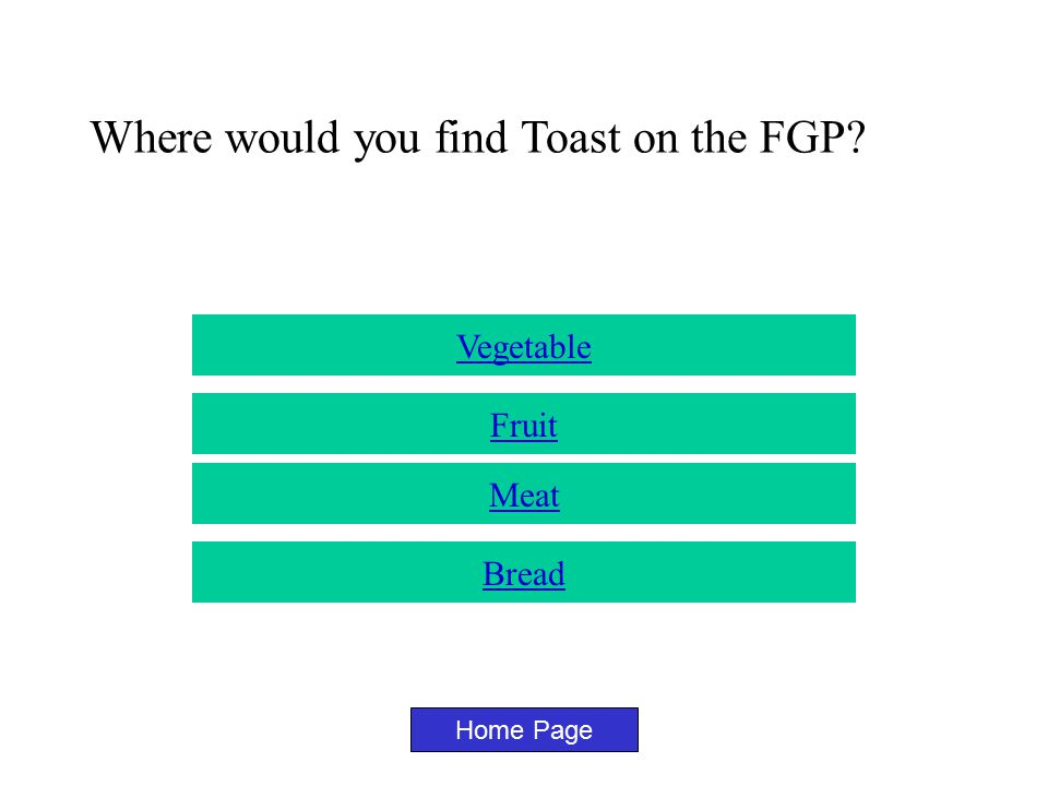 Where would you find Ham on the FGP? Home Page Meat Fruit Bread Fats and Oils