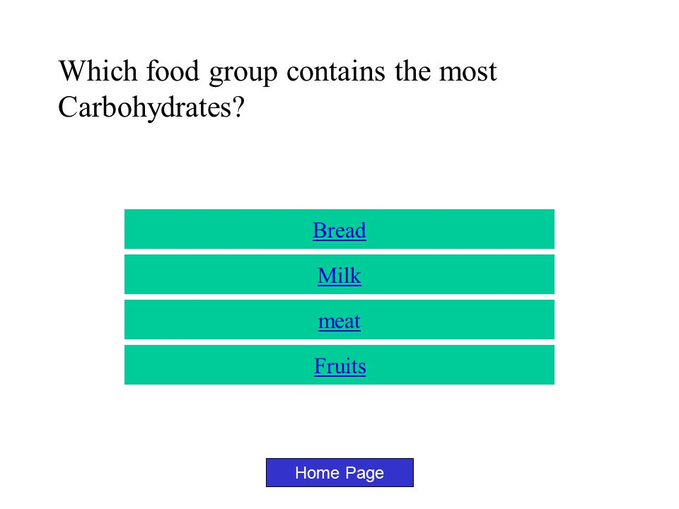 Which food group contains the most vitamin C? Home Page Fruits Meat Fats and Oils Milk