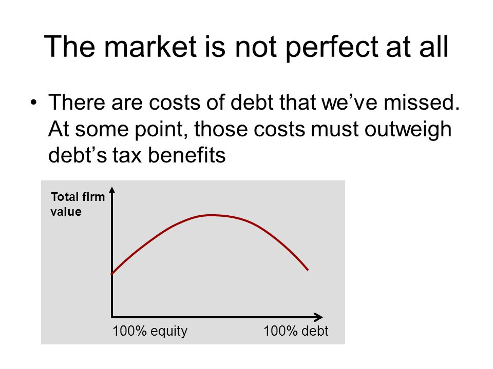 The market is not perfect at all There are costs of debt that we've missed.