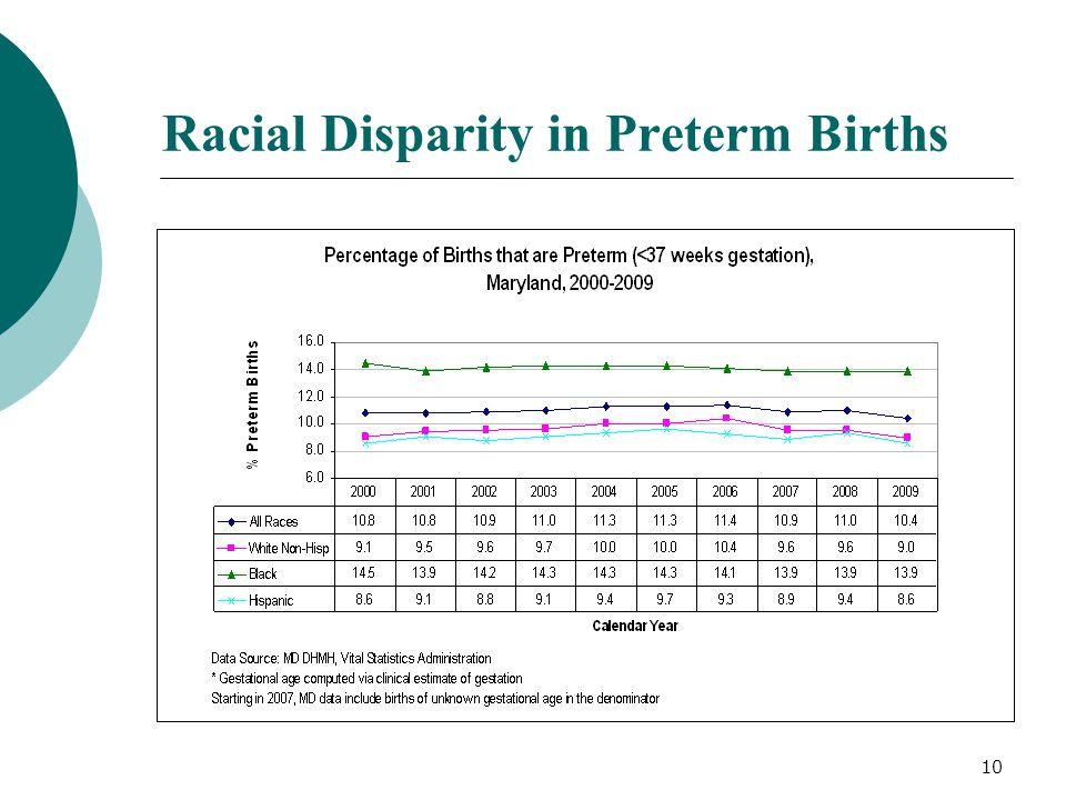 10 Racial Disparity in Preterm Births