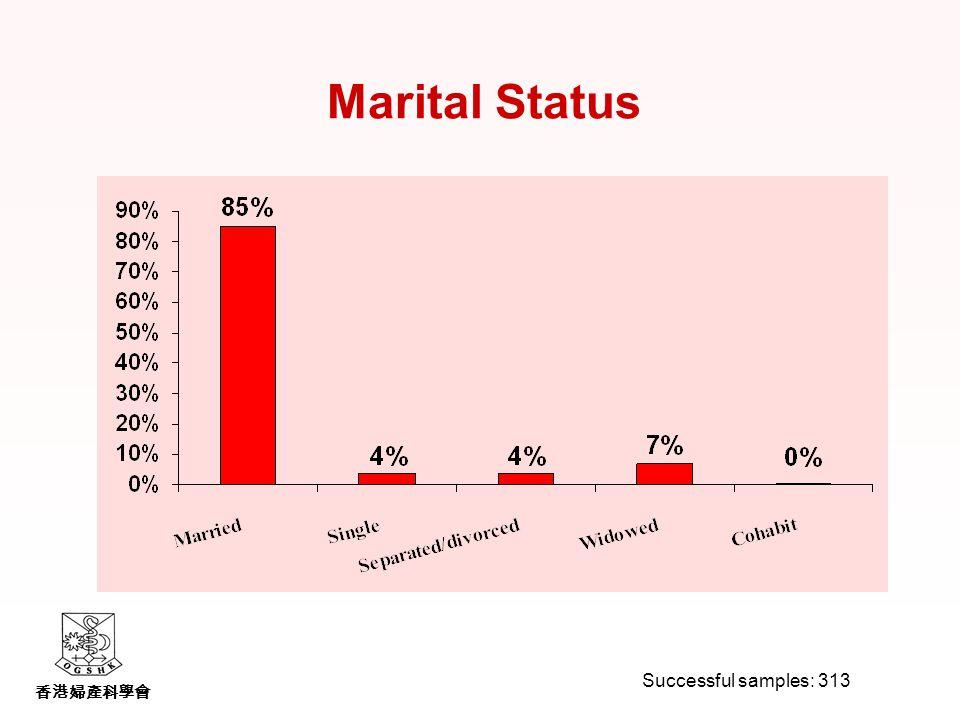 香港婦產科學會 Marital Status 有效樣本: 527 個 Successful samples: 313