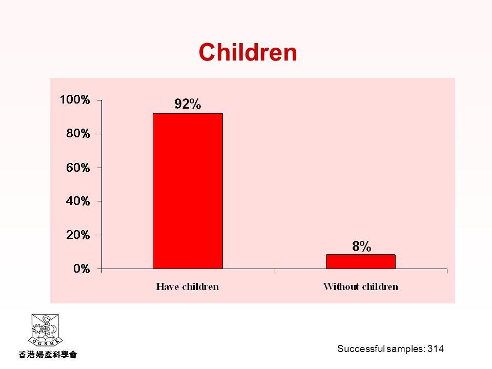 香港婦產科學會 Children 有效樣本: 527 個 Successful samples: 314