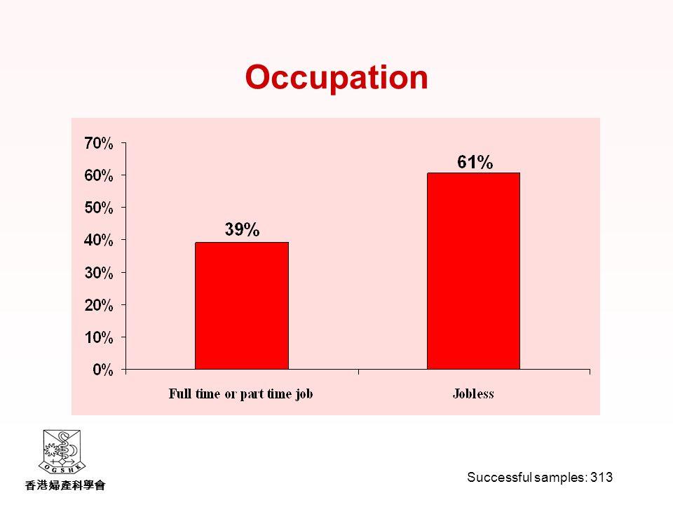 香港婦產科學會 Occupation 有效樣本: 530 個 Successful samples: 313