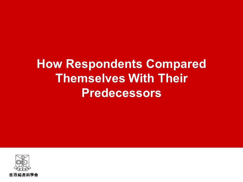 香港婦產科學會 How Respondents Compared Themselves With Their Predecessors