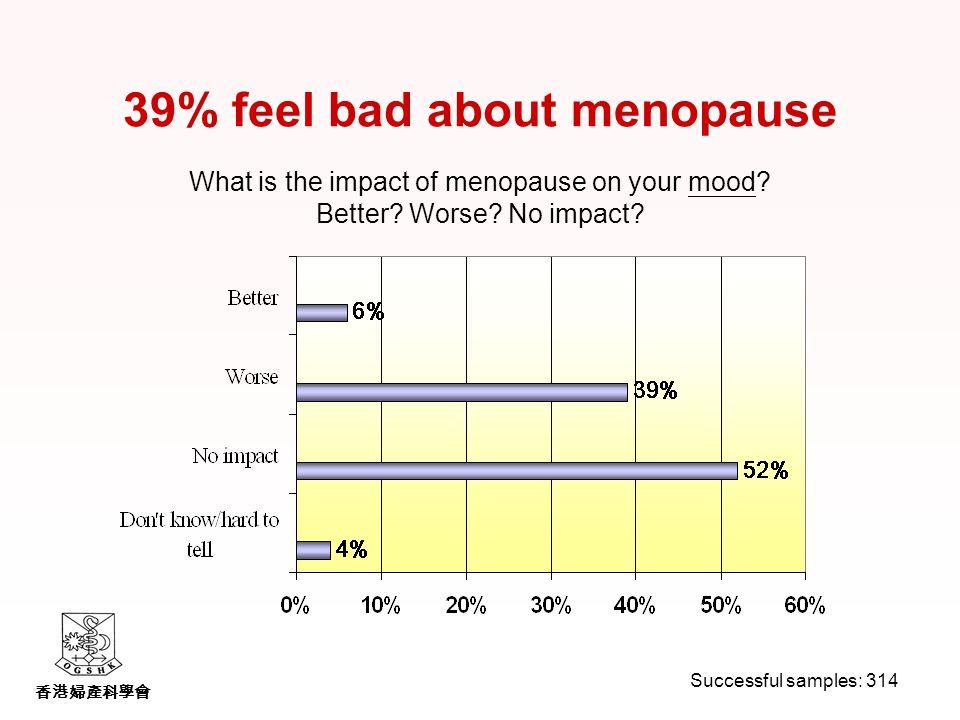 香港婦產科學會 39% feel bad about menopause What is the impact of menopause on your mood.