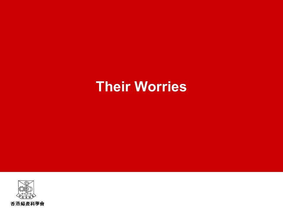 香港婦產科學會 Their Worries