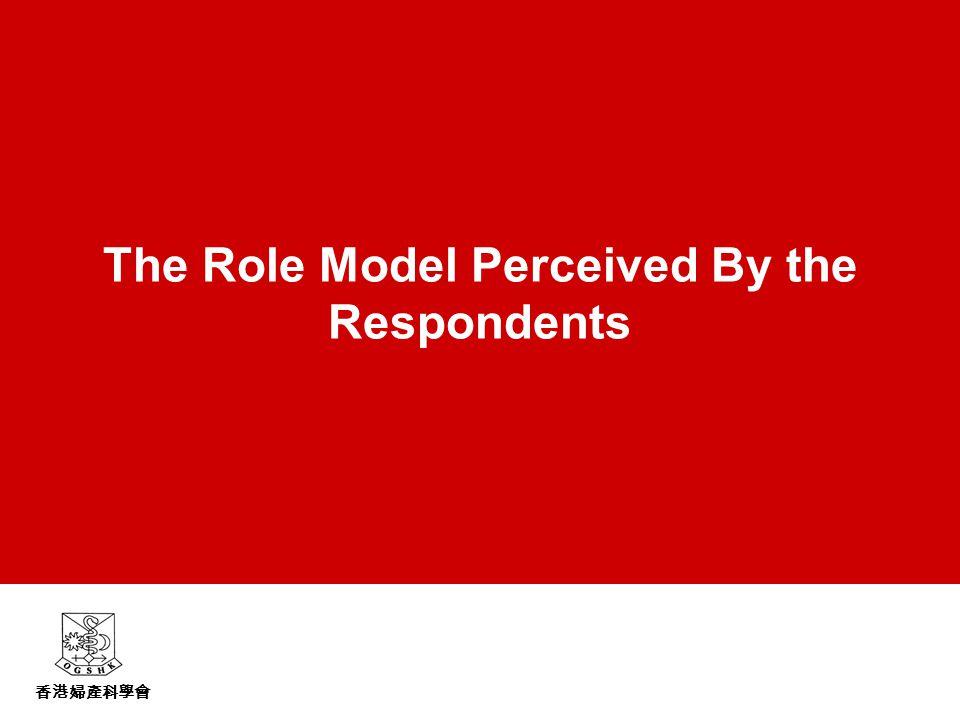 香港婦產科學會 The Role Model Perceived By the Respondents