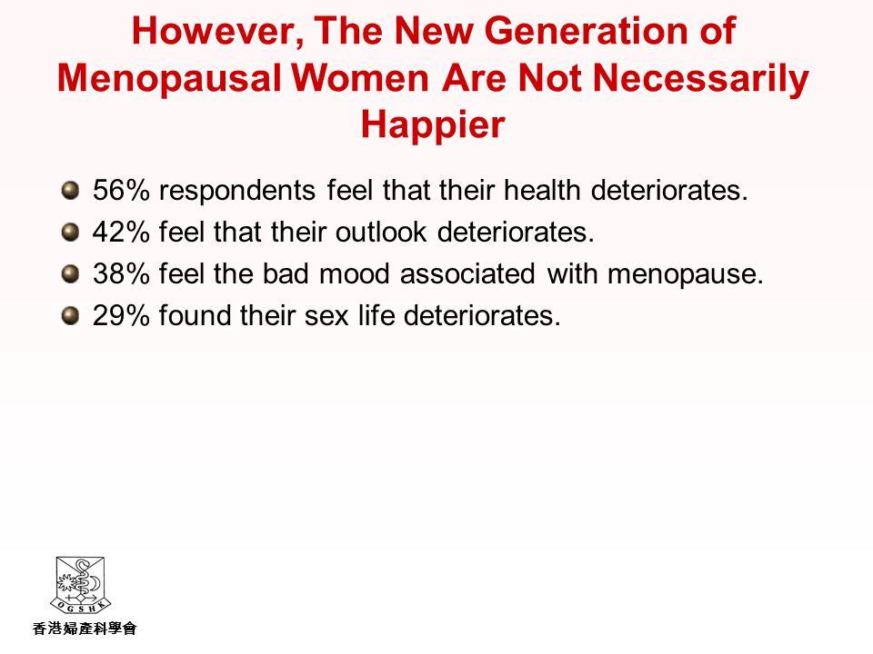 香港婦產科學會 However, The New Generation of Menopausal Women Are Not Necessarily Happier 56% respondents feel that their health deteriorates.