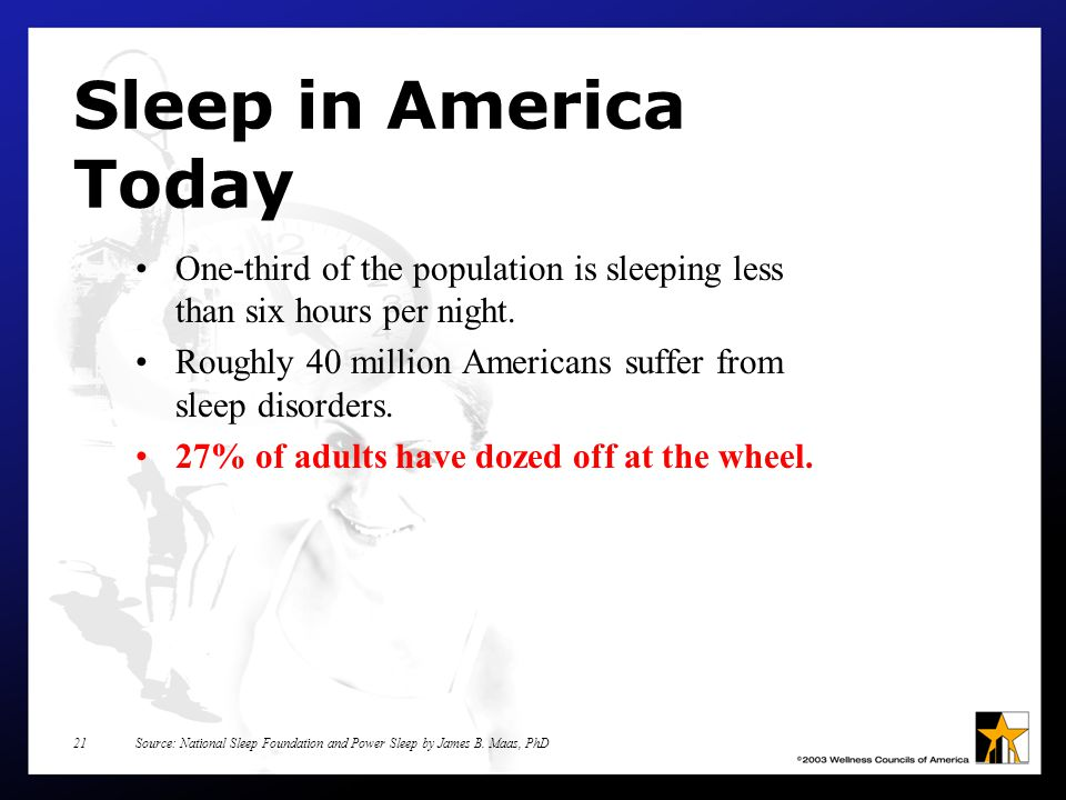 Source: National Sleep Foundation and Power Sleep by James B.