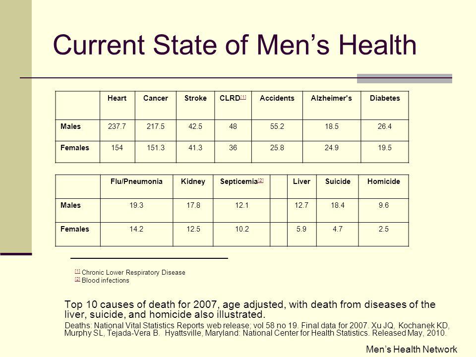 Why Don't Men Make Doctor Visits.