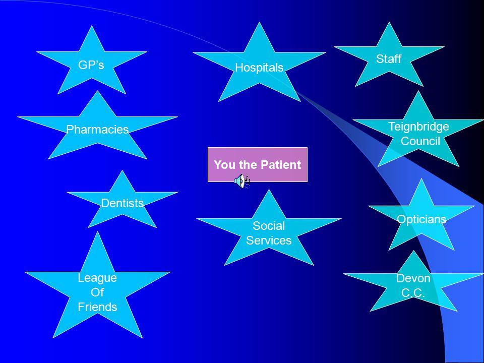 GP's Hospitals Staff You the Patient Pharmacies Teignbridge Council Devon C.C.