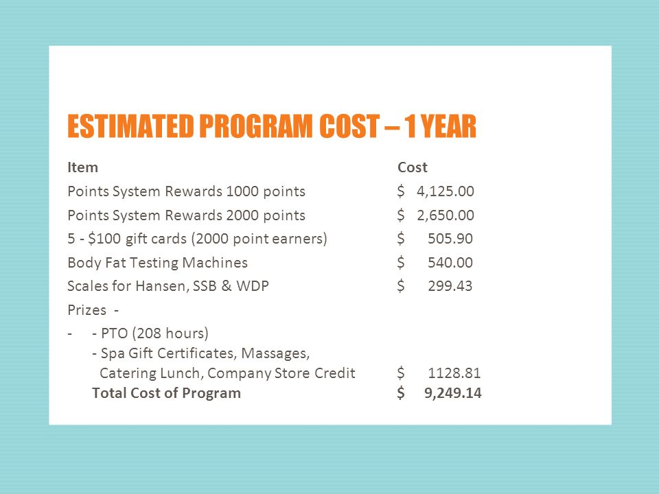ESTIMATED PROGRAM COST – 1 YEAR Item Cost Points System Rewards 1000 points $ 4,125.00 Points System Rewards 2000 points $ 2,650.00 5 - $100 gift cards (2000 point earners) $ 505.90 Body Fat Testing Machines $ 540.00 Scales for Hansen, SSB & WDP $ 299.43 Prizes - -- PTO (208 hours) - Spa Gift Certificates, Massages, Catering Lunch, Company Store Credit $ 1128.81 Total Cost of Program $ 9,249.14