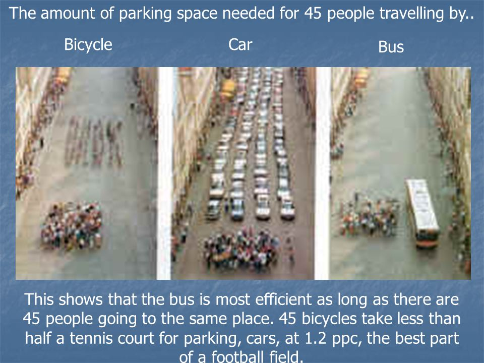 The amount of parking space needed for 45 people travelling by.. BicycleCar Bus This shows that the bus is most efficient as long as there are 45 peop