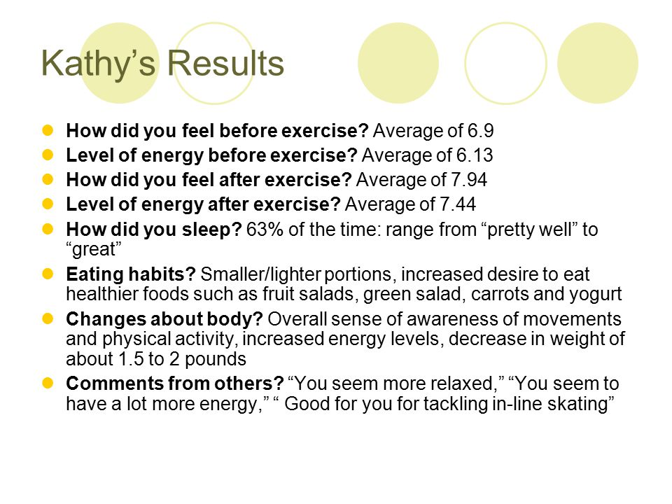 Kathy's Results How did you feel before exercise. Average of 6.9 Level of energy before exercise.